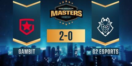 Gambit разгромила G2 в полуфинале DreamHack Masters Spring 2021