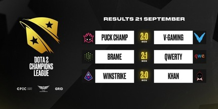 Игроки Winstrike одержали четвёртую победу подряд на D2CL S4