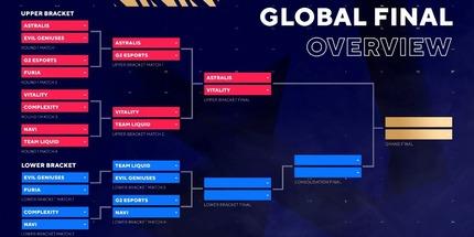 Игроки Vitality встретятся против Astralis в матче за выход в гранд-финал BLAST Premier: Global Final 2020