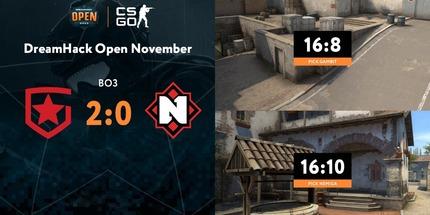 Team Spirit и Gambit прошли в полуфинал DreamHack Open November 2020