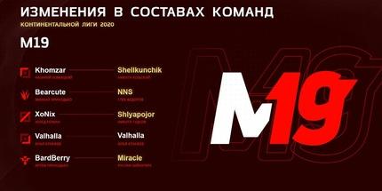 M19 назвала обновлённый состав на LCL Spring 2020 по LoL