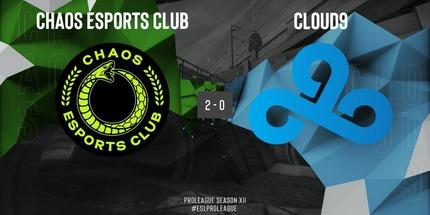 Cloud9 потеряла шансы на выход в плей-офф ESL Pro League S12 по CS:GO