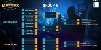 Virtus.pro, Gambit, NAVI и Spirit попали в одну группу на DreamHack Masters Spring