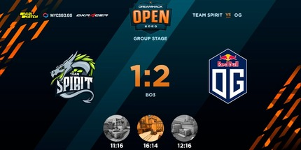 Spirit и forZe уступили в первых матчах DreamHack Open Summer 2020 по CS:GO
