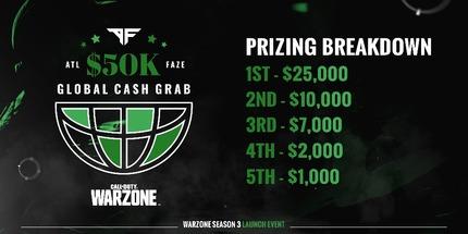 Россияне Recrent и Ubica выиграли турнир от Atlanta FaZe по Call of Duty: Warzone