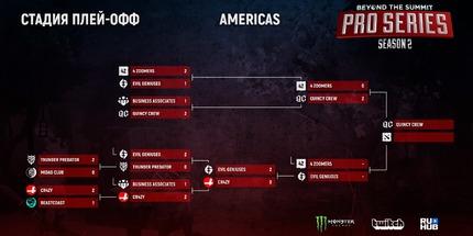 Quincy Crew прошла в гранд-финал BTS Pro Series: Americas по Dota 2