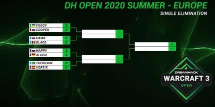 Четыре игрока из СНГ сыграют в плей‑офф DreamHack Warcraft III Open