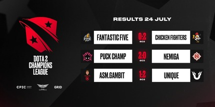 AS Monaco Gambit проиграла Team Unique на Dota 2 Champions League 2021