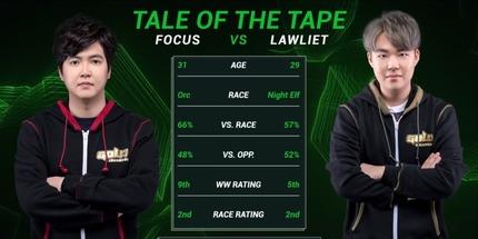LawLiet победил в азиатском дивизионе на DreamHack Warcraft III Open Summer