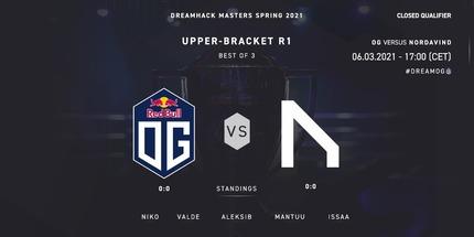 Датчанин niko стал стендином команды OG по CS:GO