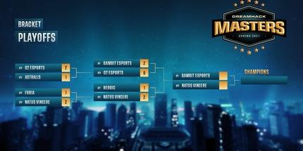 NAVI и Gambit встретятся в гранд-финале DreamHack Masters: Spring 2021